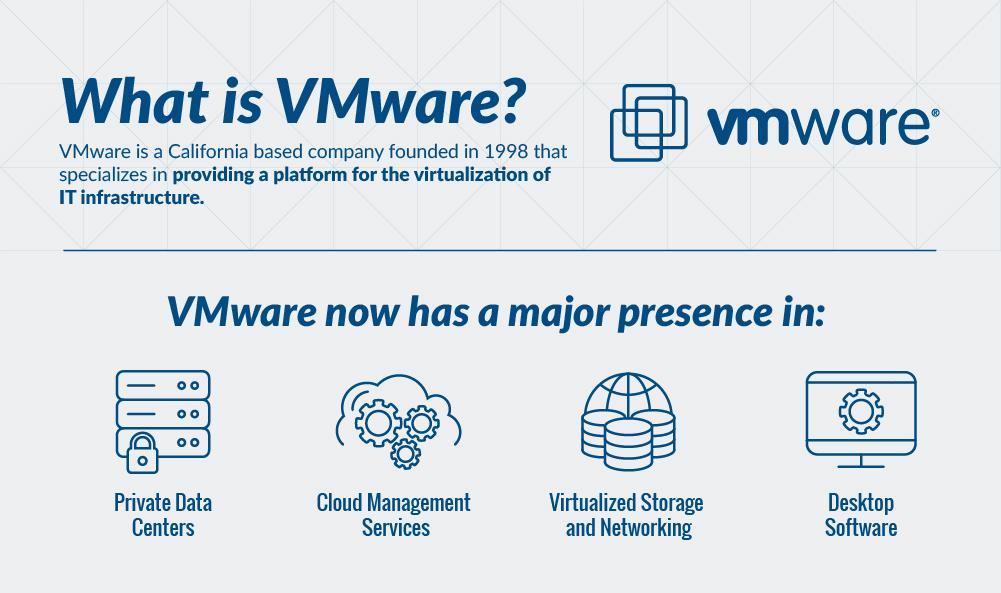 VMware چیست؟